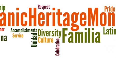 Hispanic Heritage Month - Inclusion and Multicultural ...