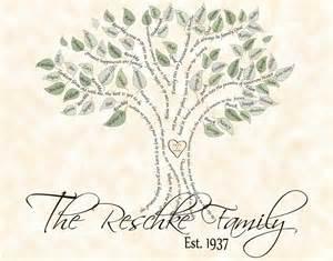 Clip Art Family Tree Templates