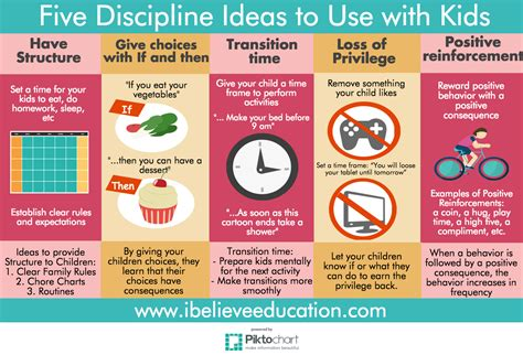 appropriate discipline for preschoolers five discipline ideas to use with small children 989