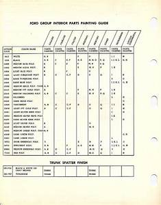 1966 Ford mustang interior paint codes
