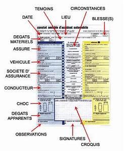 Arret Assurance Auto : constat amiable ~ Gottalentnigeria.com Avis de Voitures
