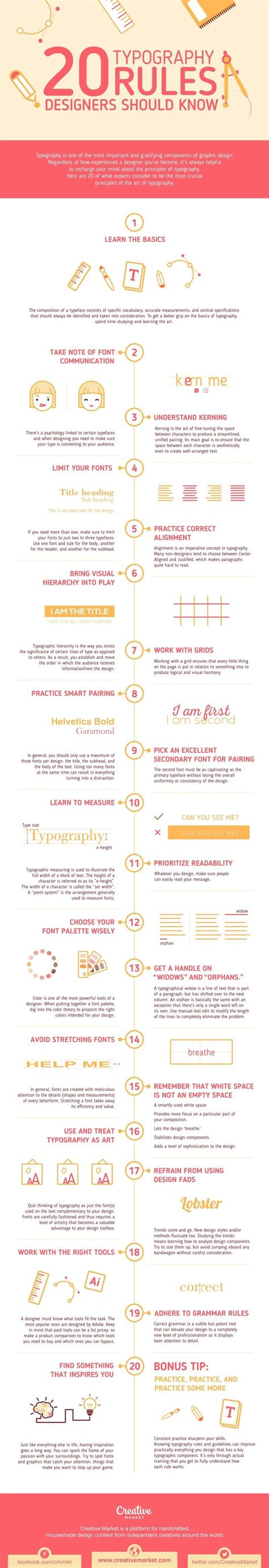 typography rules  designer