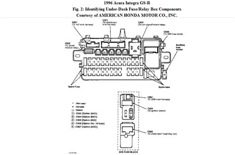 1996 Honda Accord Dash Wiring Schematic by Wiring Diagrams And Free Manual Ebooks 1996 Acura Integra