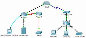 4 2 4 5 Packet Tracer
