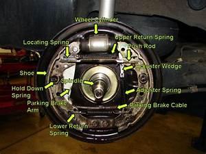 Mechanical Brakes Selection Guide