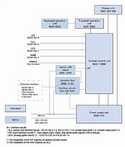 Explanation Of The Block Diagram Japanese Edition