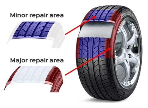 Tyre Puncture Repairs- Bring Your Vehicle To Us For