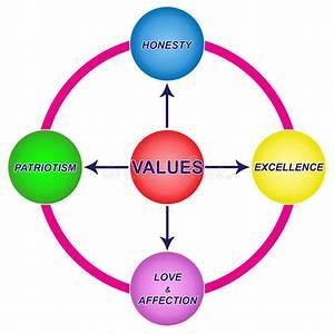 Values Diagrams Stock Illustration  Illustration Of