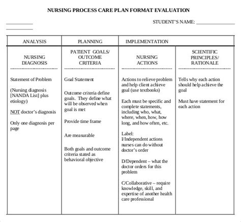nursing care plan template doliquid