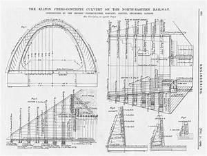 1909 2x Antique Engineering Prints