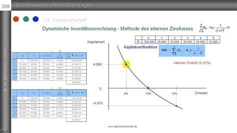 teil  interne zinsfuss methode berechnung dynamische