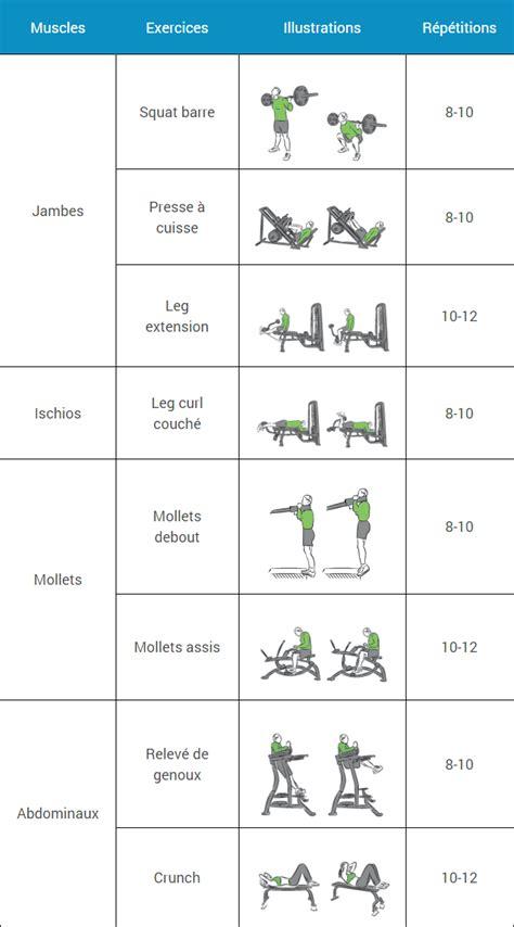 exercice abdos en 3 semaines coach nutrition et sportif