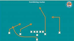 Joggingroute Berechnen : football 101 wide receiver route tree the phinsider ~ Themetempest.com Abrechnung