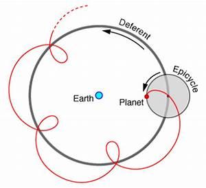 Understanding Astronomy: Before Copernicus