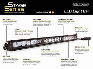 Diode Dynamics Stage Series 42 U2033 Light Bar