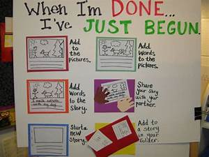 Writer S Workshop Anchor Charts When We Are Done We Have Just Begun Anchor Chart Google