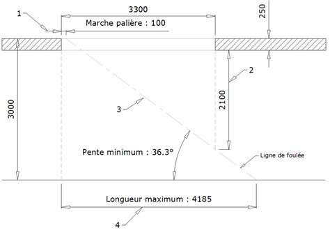 d 233 co calcul marche escalier 29 calcul sharemob us