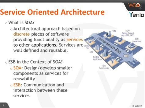 Guest Services Definition by Wso2 Guest Webinar Esb Meets Iot A Primer On Wso2