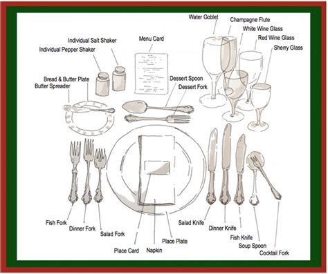 dining table formal dining table etiquette dining room table images service sequence fine dining