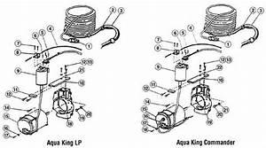 Aqua King Swivel Assemblies Parts Diagram