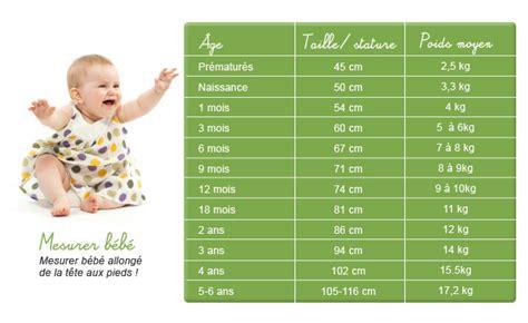 taille chambre enfant comprendre les taille b 233 b 233 d une maman et future maman