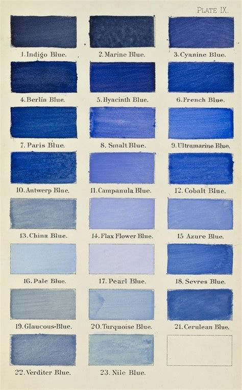 what s the difference between color and colour what s the difference between blue and indigo quora