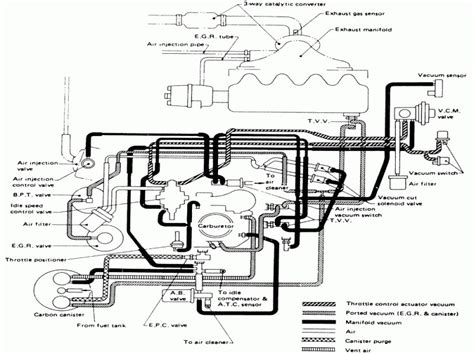 Need Wiring Diagram For Nissan Pickup Forums