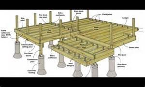 above ground pool deck plans build a pool deck plans deck schematics mexzhouse