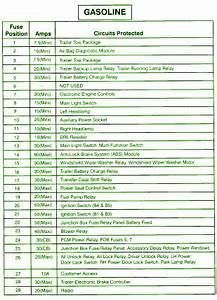 2001 Ford F250 Under Hood Fuse Box Diagram  U2013 Circuit
