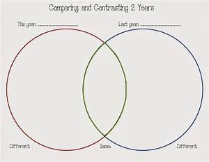 Compare And Contrast Essay Diagram Plant