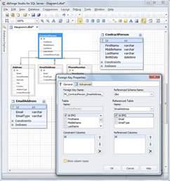 SQL Server Database Diagram