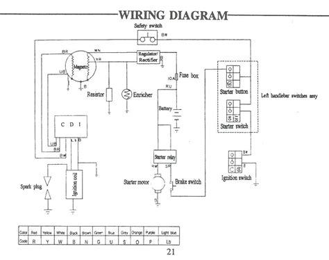 2004 Arctic Cat 250 Wiring Diagram Schematic by Wrg 2785 2005 Arctic Cat 650 V2 Atv Wiring Schematic