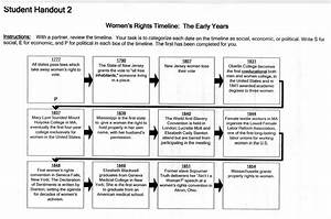 Women S Voting Rights Timeline Pictures to Pin on ...