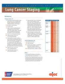 8th Edition AJCC Staging Lung Cancer