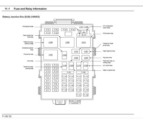 2001 F350 Fuse Box Diagram by 2001 Ford F150 Fuse Box Diagram Wiring Diagram And Fuse