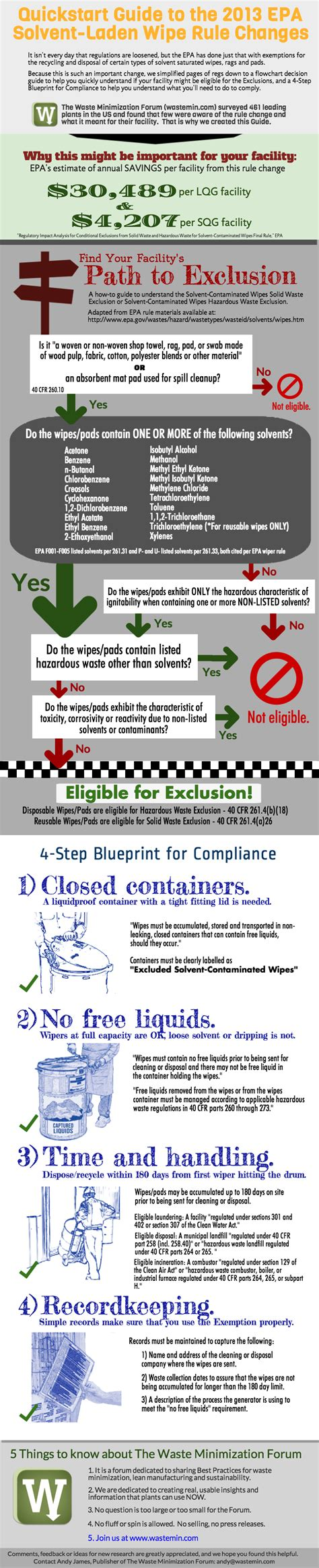 quickstart guide to the 2013 epa solvent laden wipe rule changes the waste minimization forum