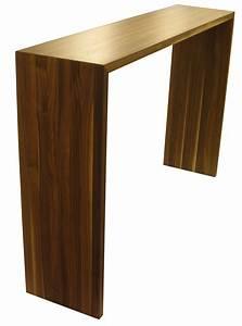 Wood Countertops - Wood Countertop, Butcherblock and Bar