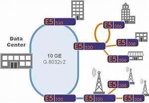 E5 Business Services