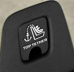 Isofix Top Tether : sicurezza in auto il top tether si vede che vale il ~ Kayakingforconservation.com Haus und Dekorationen