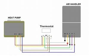 Ruud Heat Pump Wiring Diagram