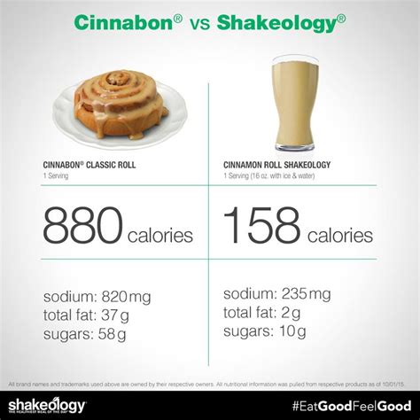 4 out of 10 nutrition facts: Cinnabon Nutrition Facts - Nutrition Ftempo