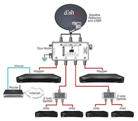 Best Images Dish Turbo Wiring Diagram