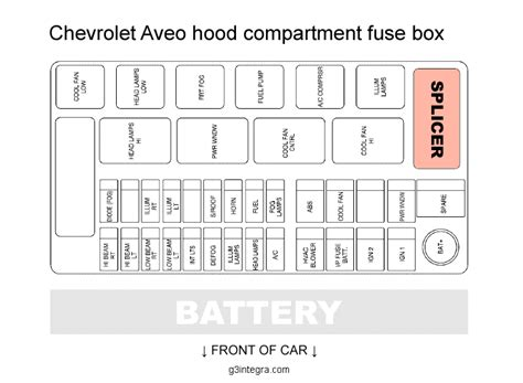 2010 Chevy Aveo Fuse Diagram by 2008 Chevy Aveo Fuse Box Www Proteckmachinery