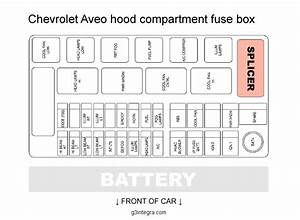 2008 Chevy Aveo Fuse Box