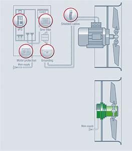 Ec Medium Pressure Axial Fans By Ebm