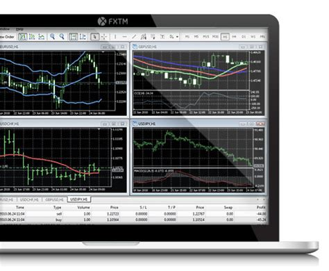 trading platforms for mac meta trader 5 mt5 for mac osx forextime fxtm