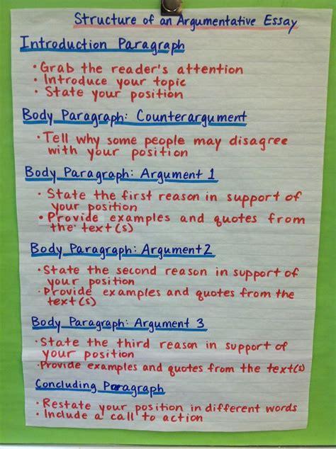 argumentative essay ideas  pinterest