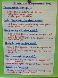 Argument essay structure creative writing nightmare description master of arts in creative writing life on mars creative writing