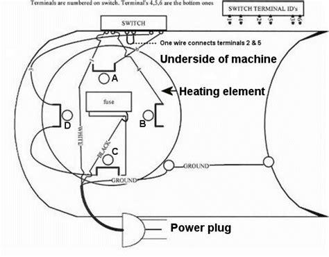La Pavoni Europiccola Wiring Diagram help with la pavoni europiccola heating element gasket