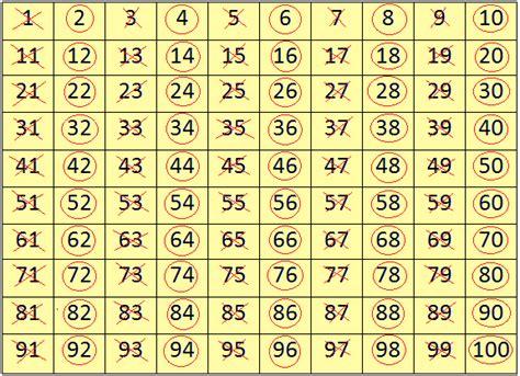 worksheet  odd   numbers identify  odd
